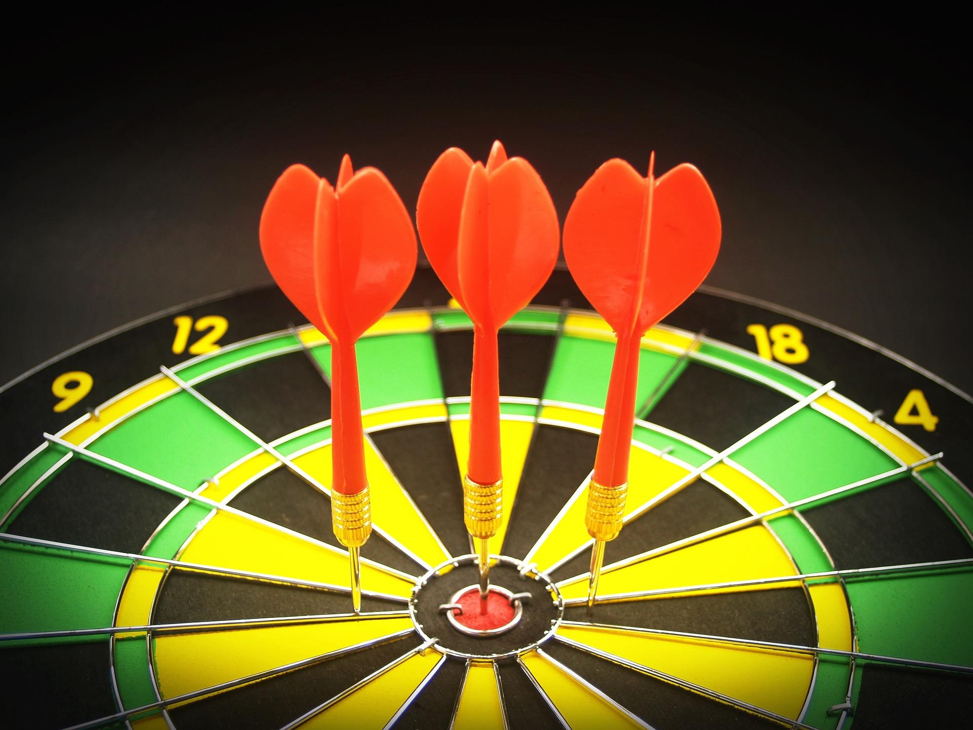 online concurrentie analyse doelen
