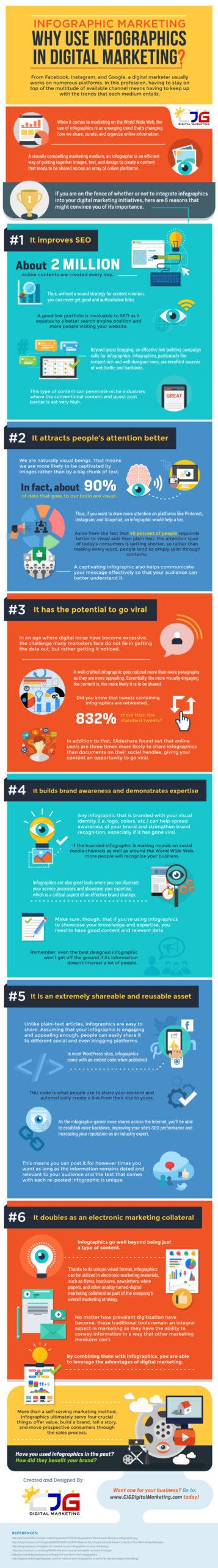 6 redenen waarom je infographics moet gebruiken in je online communicatie