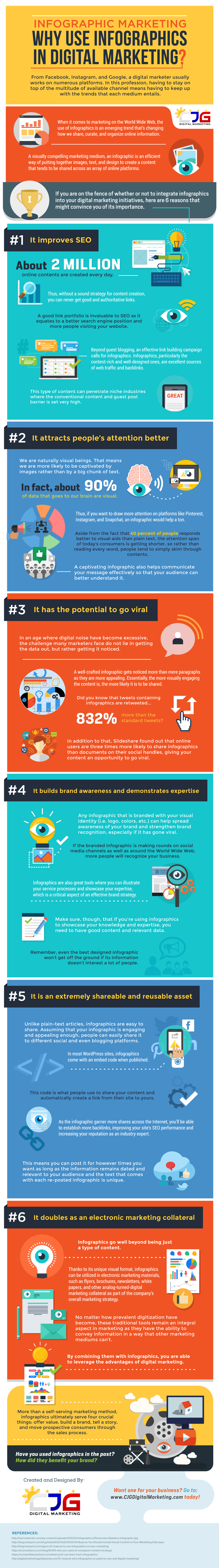 Why use infographics?