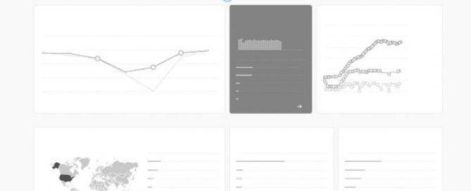Nieuwe Google Analytics
